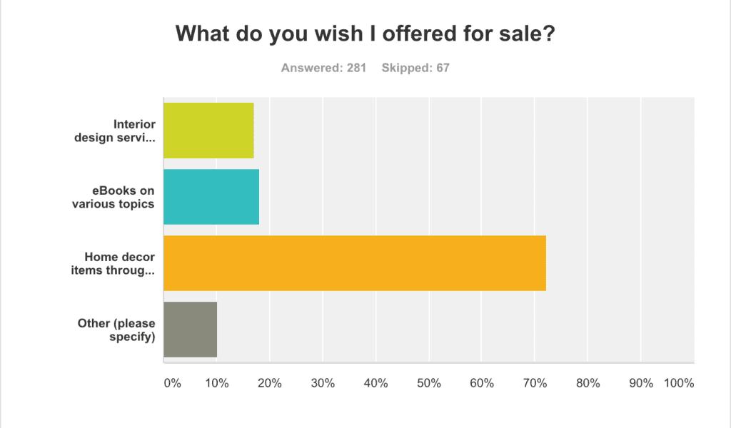 Survey Says   Bless'er House