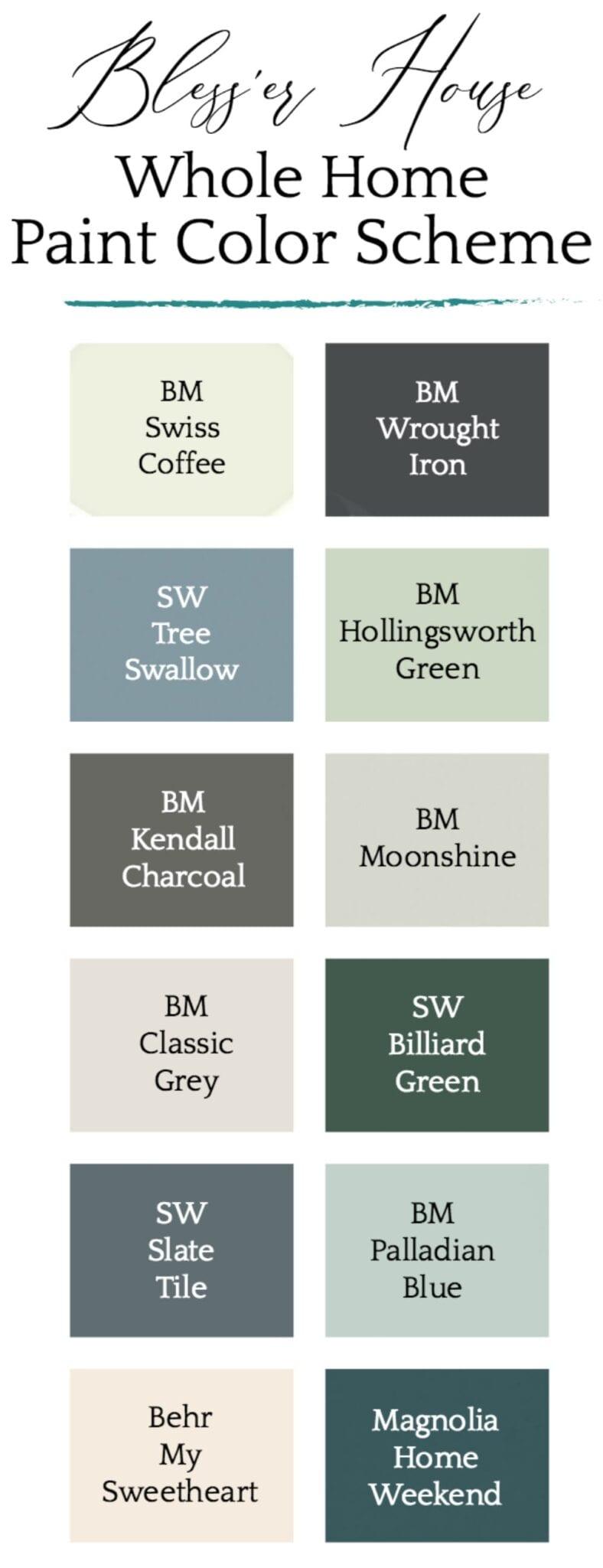 Our Whole House Paint Color Scheme Bless Er House